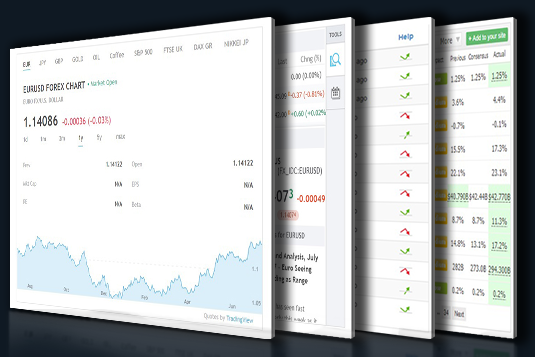 Brokerz Review - Mobile Trading Platform
