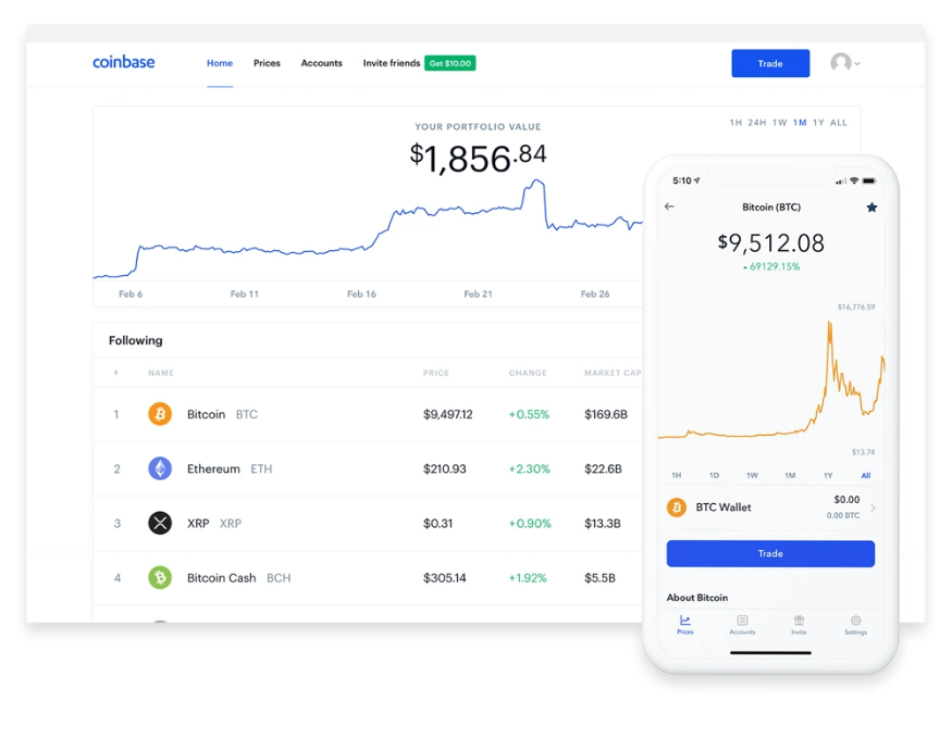 Coinbase Review: Buy & Sell Cryptocurrency