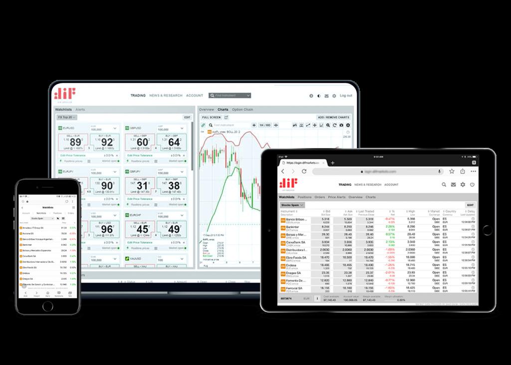 DIF Broker Review - Platform