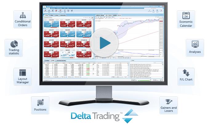 DeltaStock Review - Delta Trading Desktop