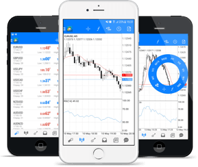 DeltaStock Review - MetaTrader 4 Mobile Apps
