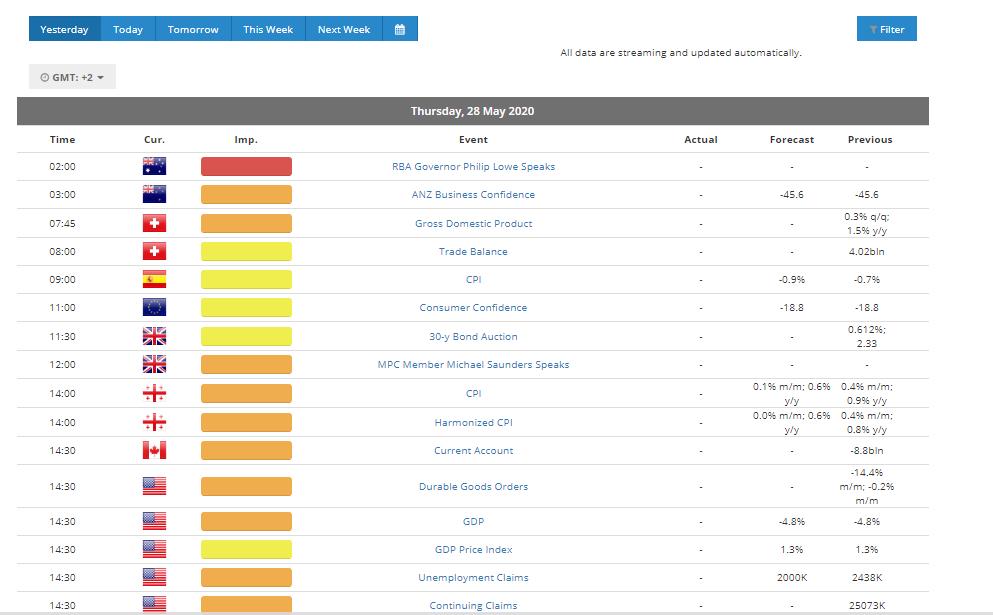 ForexMart Review - Economic Calendar