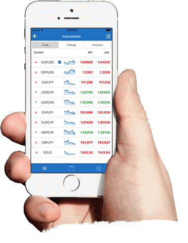 ForexMart Review - MT4 Mobile App