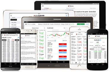 Forex platform compatible with odin mobile
