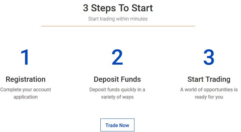 Mitrade Review - Brokers Steps