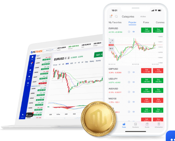 Mitrade Review - Trading Platform