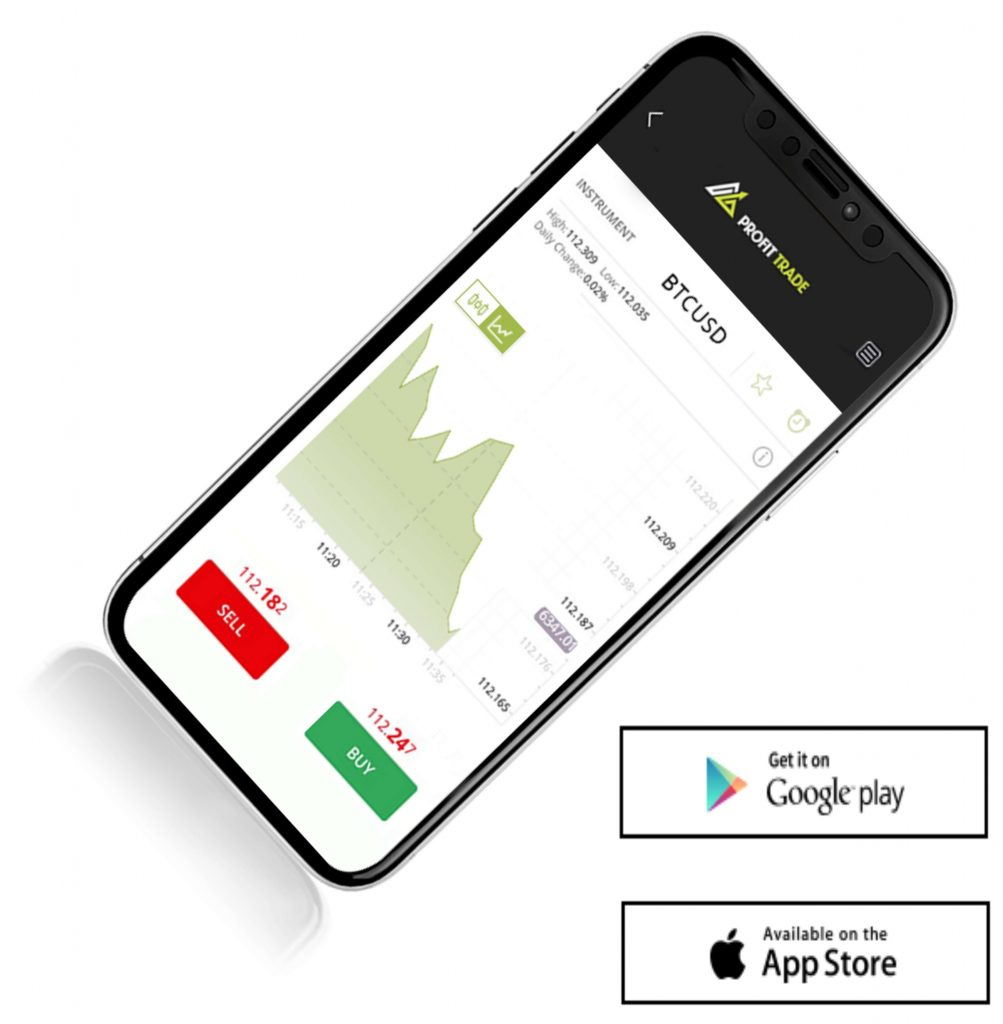 Profit Trade Review - Mobile Trading App