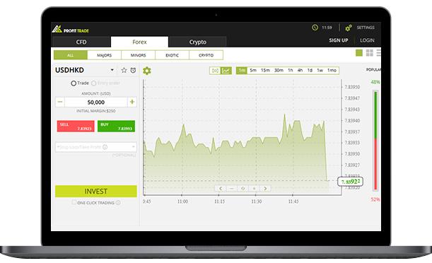 Profit Trade Review - Web Trader