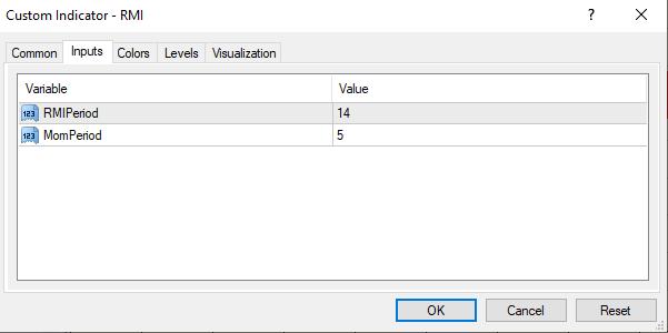 Relative Momentum Index parameters