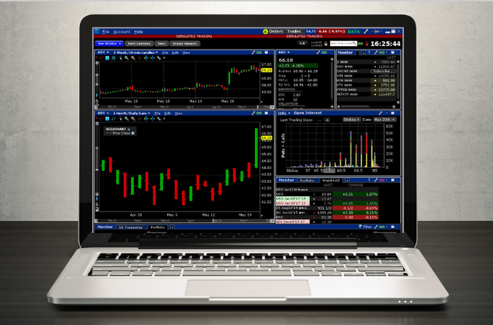 Rockfort Markets Review - Trader Workstation (TWS)