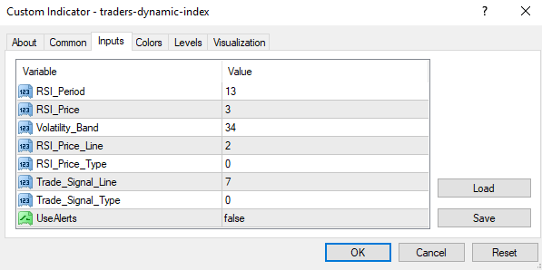 TDI indicator parameters