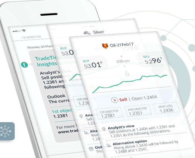TradeTime Review - MT4 Platform