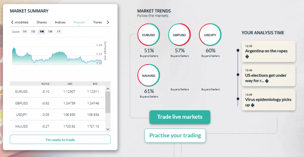 TradeTime Review - Trading Tools
