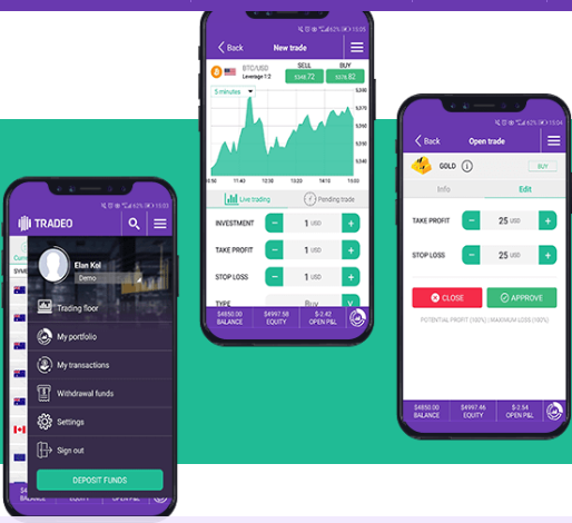 Tradeo Review - Mobile Trading App