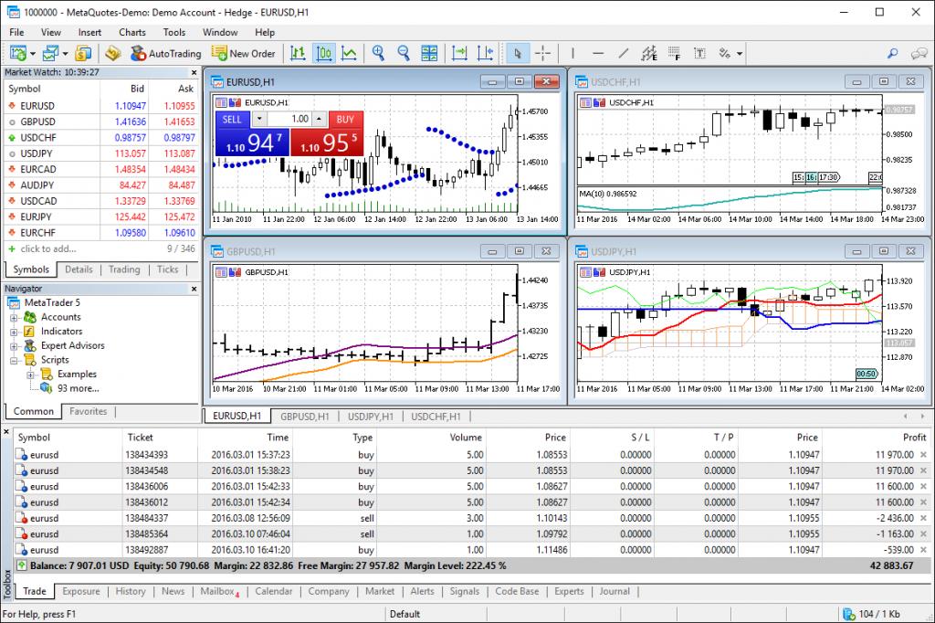 UBCFX Review - MT5 Desktop Platform