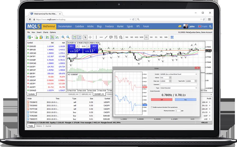 UBCFX Review - MT5 WebTrader