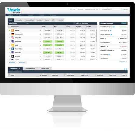 Vestle Review - Vestle Trading Platform