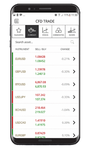 eXcentral Review - Mobile Trader
