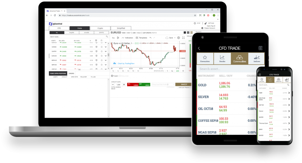 eXcentral Review - Web Trading Platform
