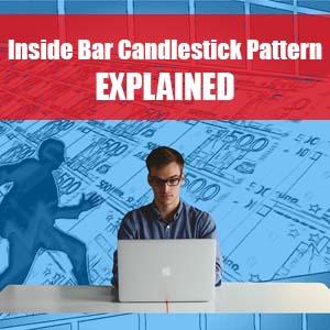 Inside Bar Candlestick Pattern