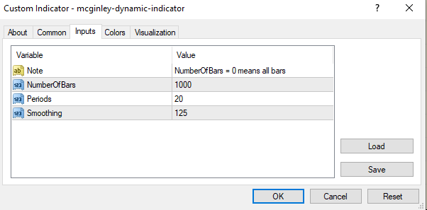 McGinley Dynamic Indicator settings