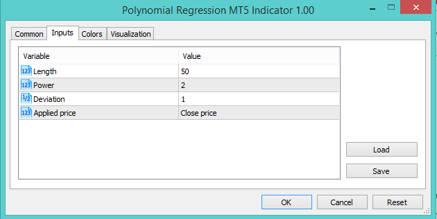 Polynomial Regression Channel settings