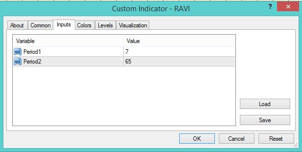 Range Action Verification Index parameters