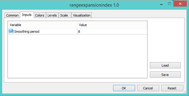 Range Expansion Index parameters
