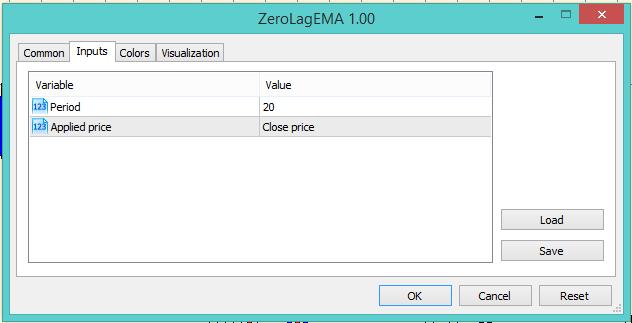 Zero Lag Exponential Moving Average parameters