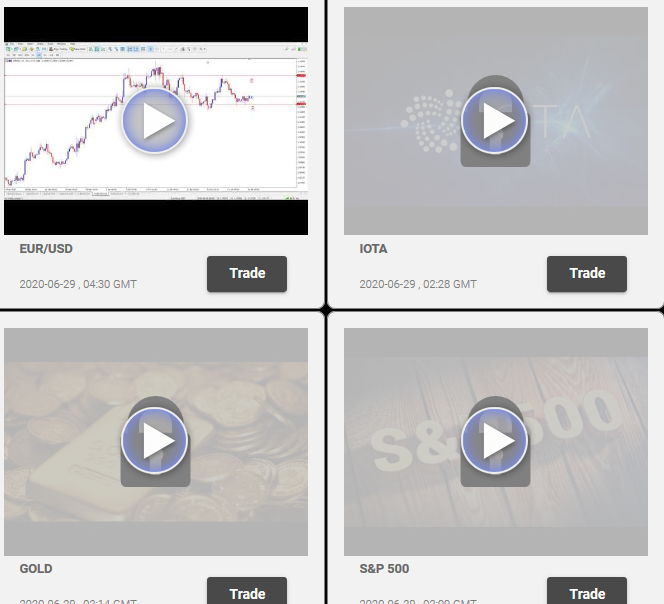 10CFDS Review - Daily Analysis Videos
