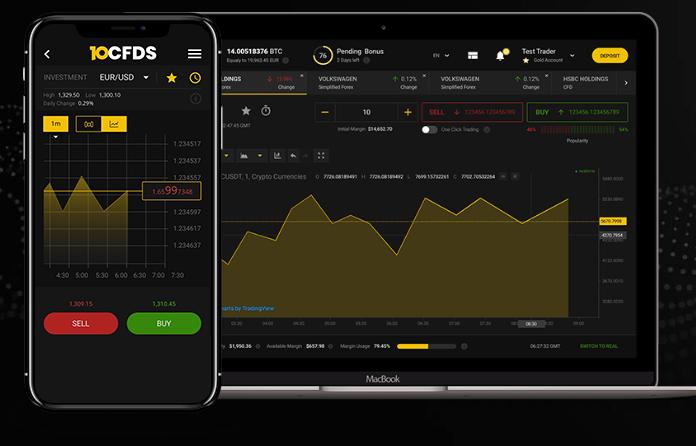 10CFDS Review - Trading Platforms