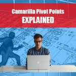 Camarilla Pivot Points