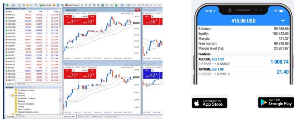 Core Liquidity Markets Review MT4 Platform