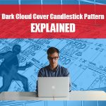Dark Cloud Cover Candlestick Pattern