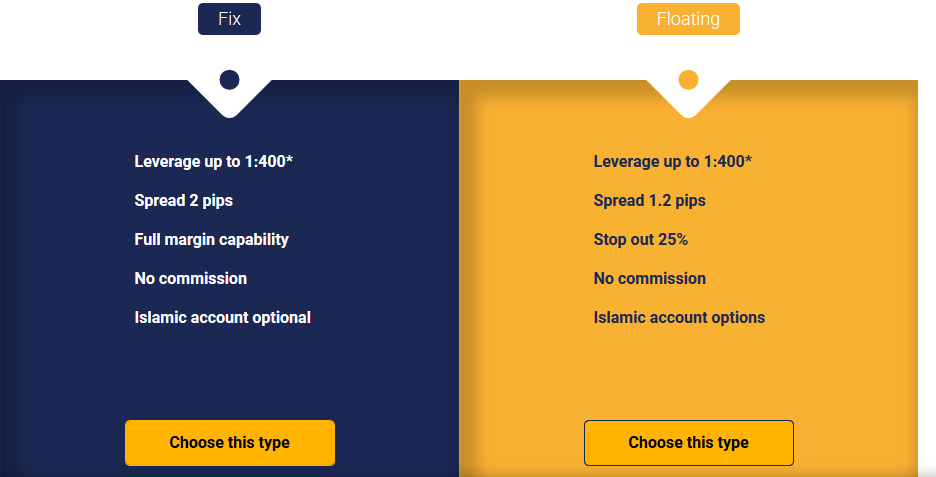 FXORO Review Account Types