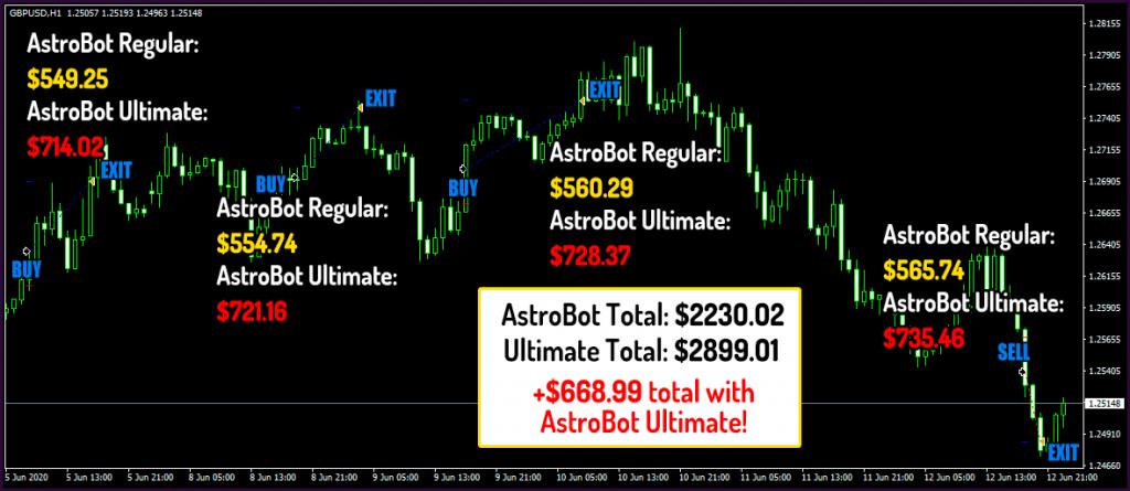 Forex AstroBot Review - Screenshot