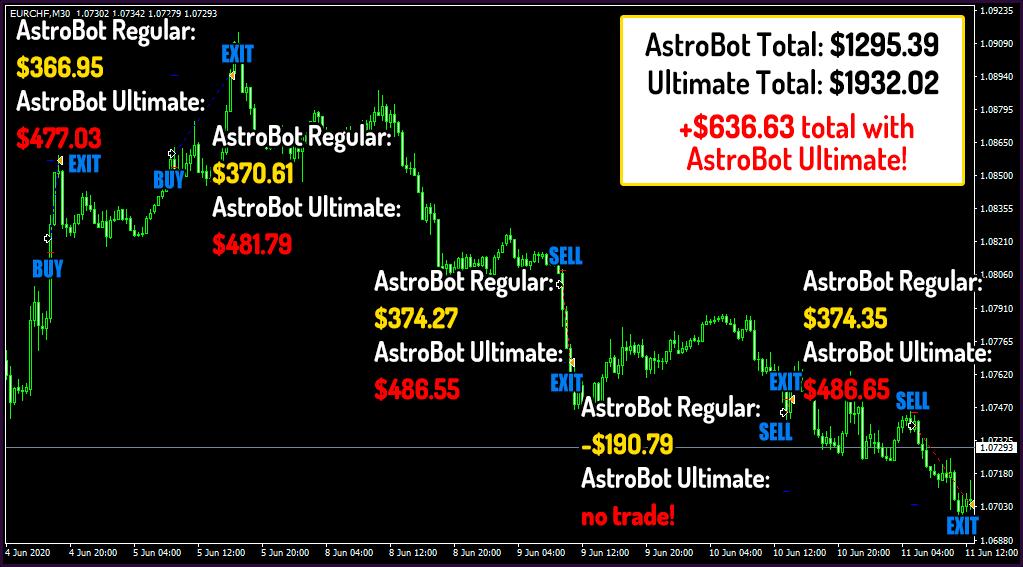 Forex AstroBot Review - Screenshot Ultimate