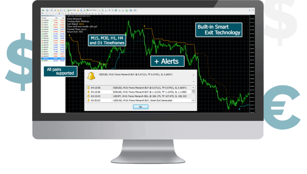Forex Monarch Review - System Overview