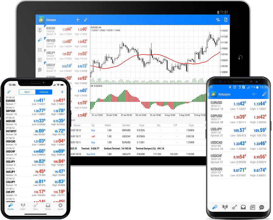 Merit Forex Review - Mobile Trading Apps
