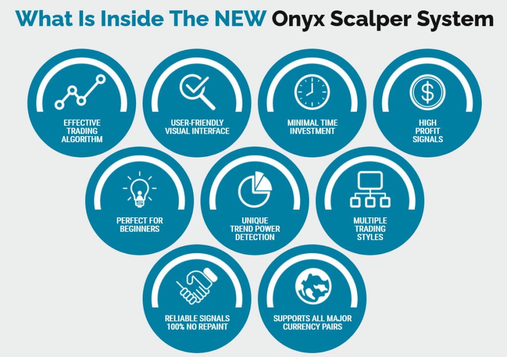 Onyx Scalper Review - Features