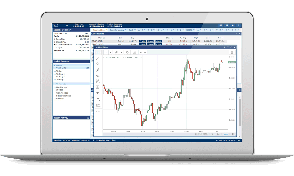 SpreadCo Review Online Trading Platform