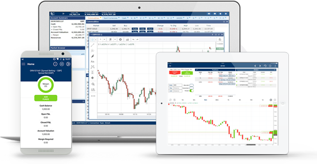 SpreadCo Review Trading Platforms
