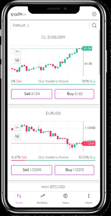 TradeApp Review Mobile Trading App