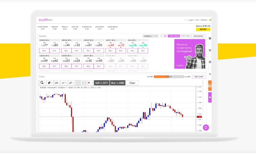 TradeApp Review PROfit Platform