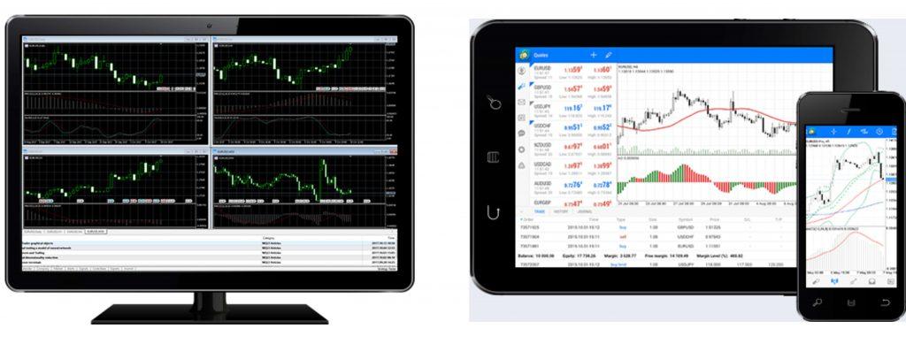 Traderia Review - MT4 Platforms