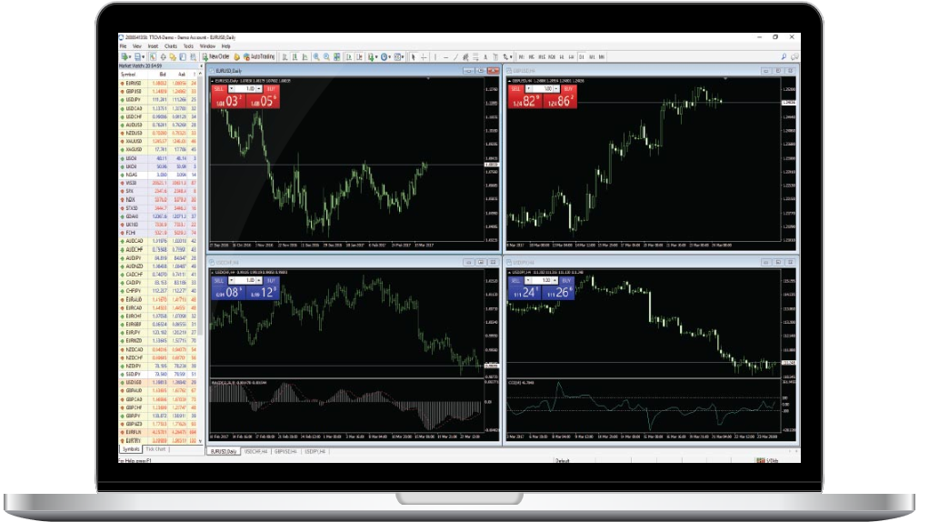 TradersTrust Review Trading Platform