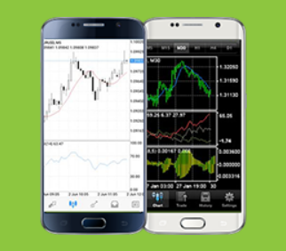 AZtrades Review Mobile Trader