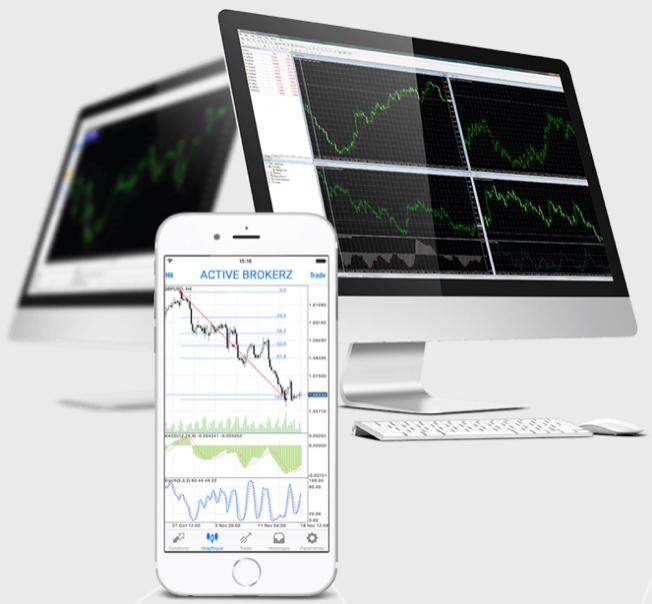 Active Brokerz Review MT4 Platform