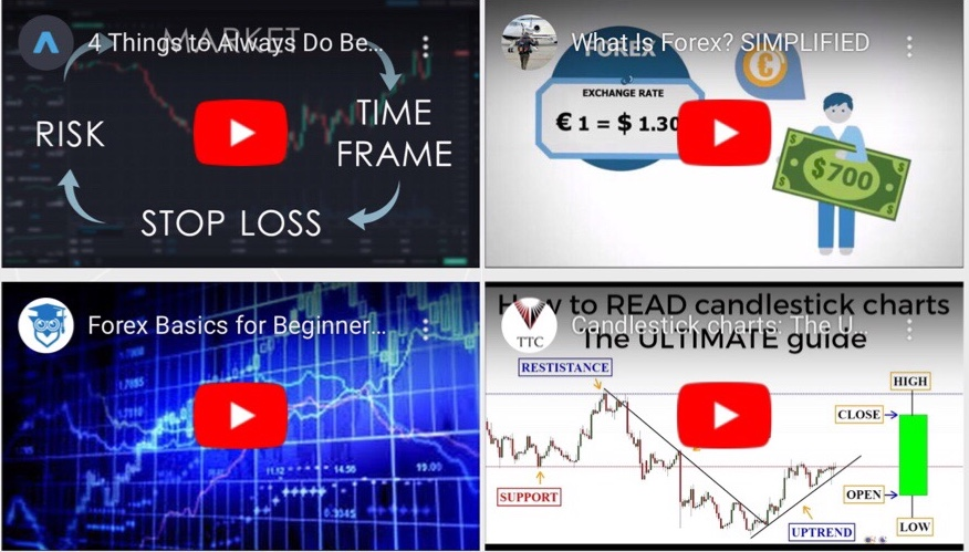 Active Brokerz Review Training Videos
