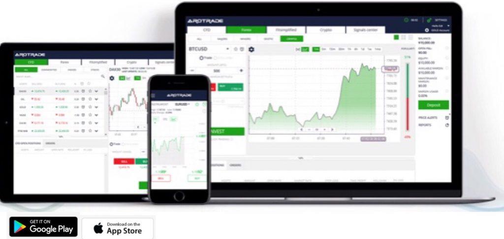 Arotrade Review Arotrade Trading Platform